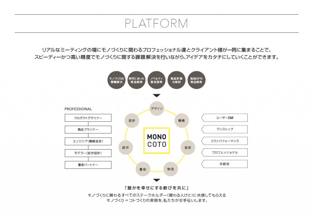 monocoto10